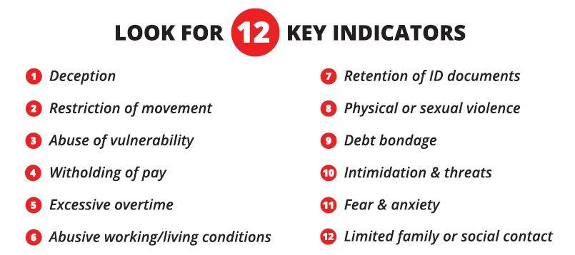 The 12 Key Indicators of Human Trafficking